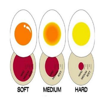Креативен таймер за варене на яйца от екологична смола